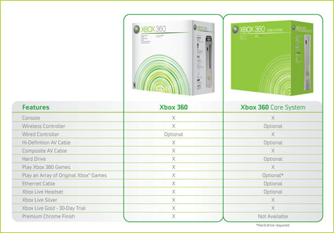 related pictures xbox 360 - photo #39